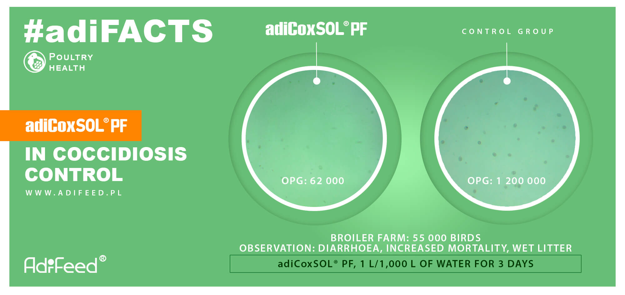 Adifeed adicox sol PF